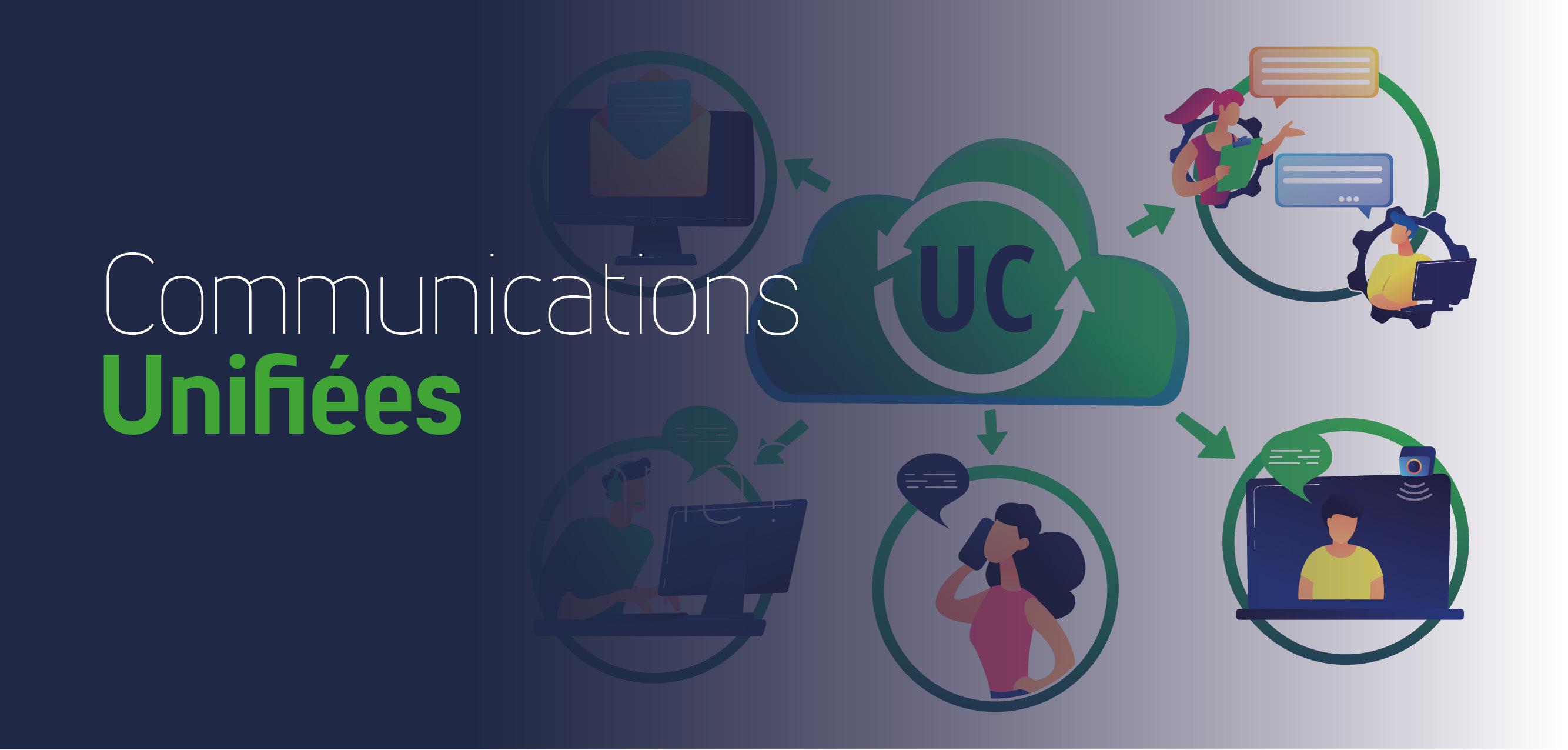 Les communications unifiées